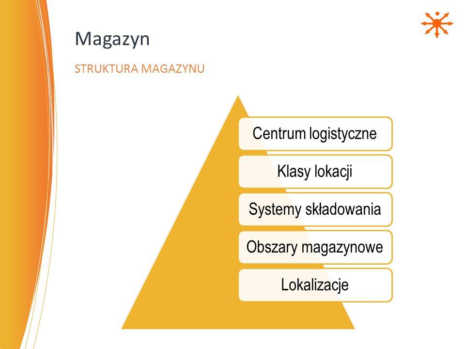 Magazyn Struktura magazynu Centrum logistyczne Klasy lokacji