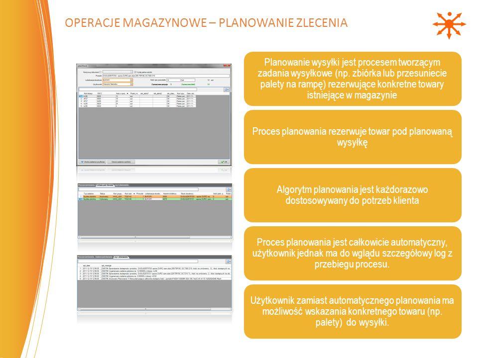 Operacje magazynowe – Planowanie Zlecenia