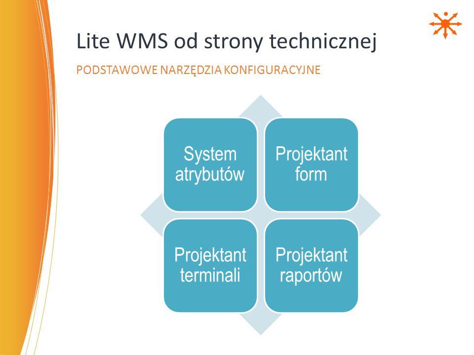 Lite WMS od strony technicznej