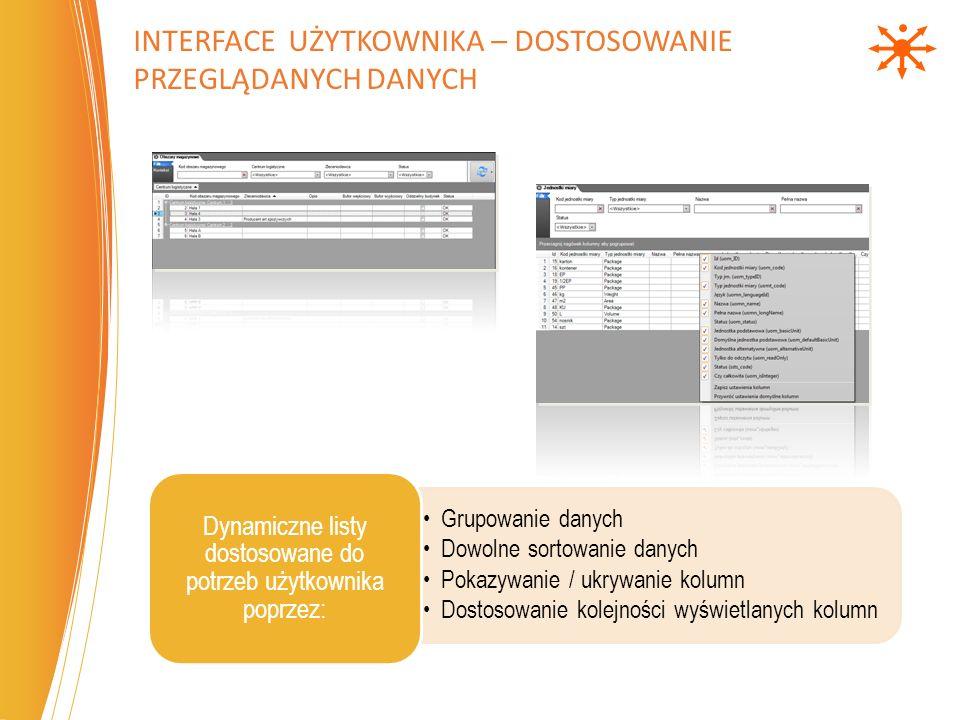 Interface użytkownika – dostosowanie przeglądanych danych