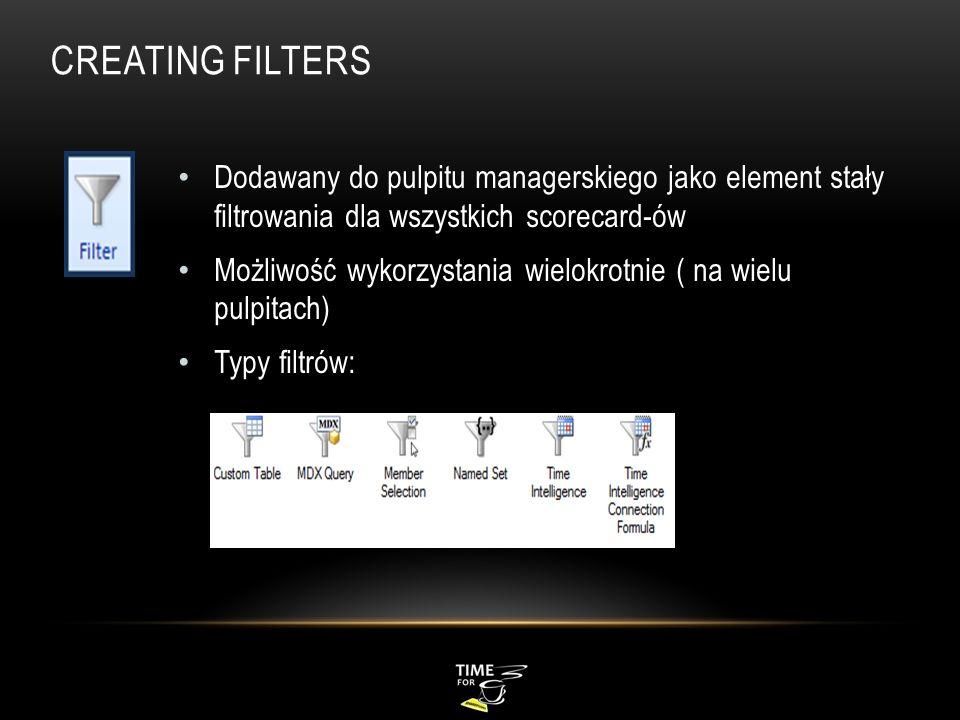 Creating Filters Dodawany do pulpitu managerskiego jako element stały filtrowania dla wszystkich scorecard-ów.