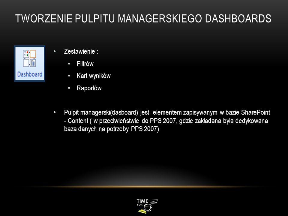 Tworzenie pulpitu managerskiego Dashboards