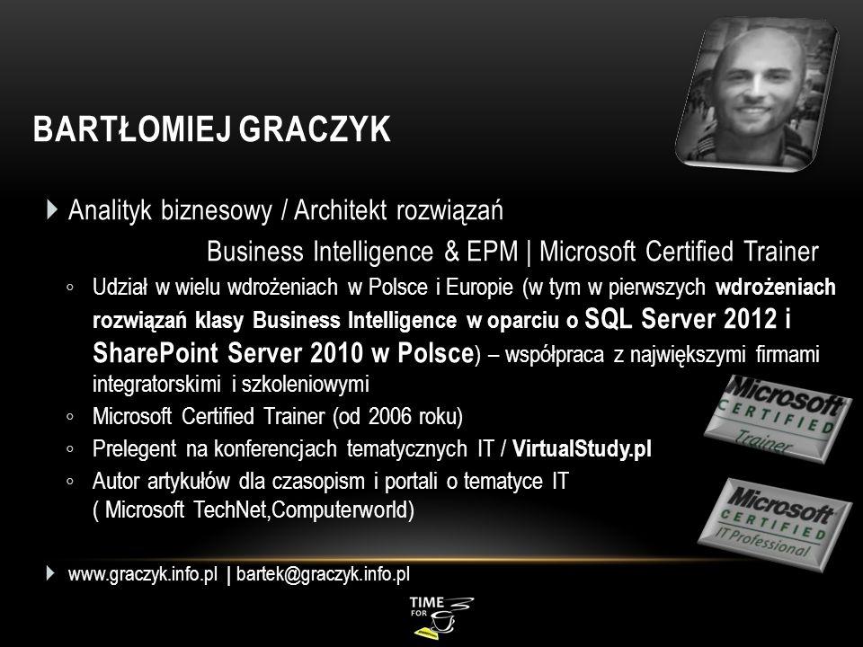 Bartłomiej Graczyk Analityk biznesowy / Architekt rozwiązań