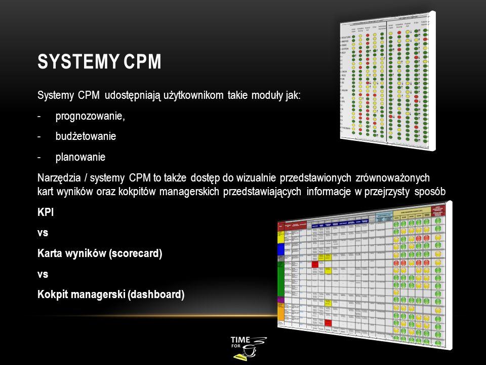 Systemy CPM Systemy CPM udostępniają użytkownikom takie moduły jak: