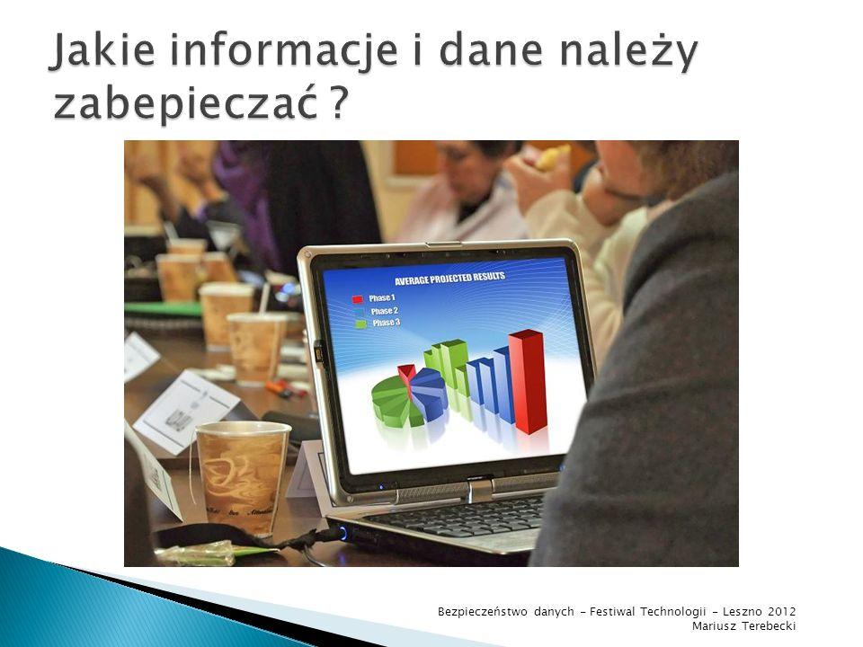 Jakie informacje i dane należy zabepieczać