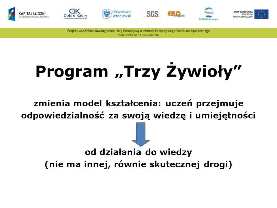 """Program """"Trzy Żywioły"""