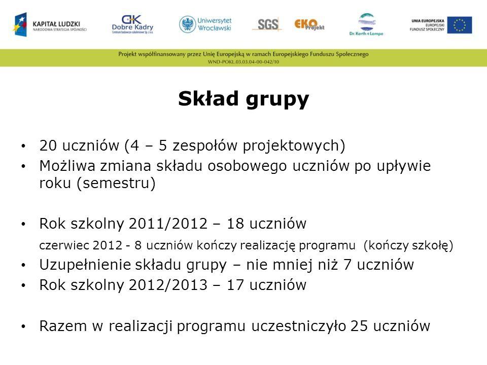 Skład grupy 20 uczniów (4 – 5 zespołów projektowych)