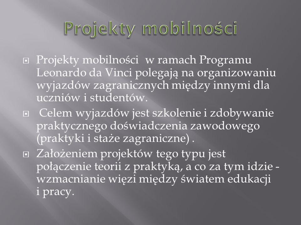 Projekty mobilności