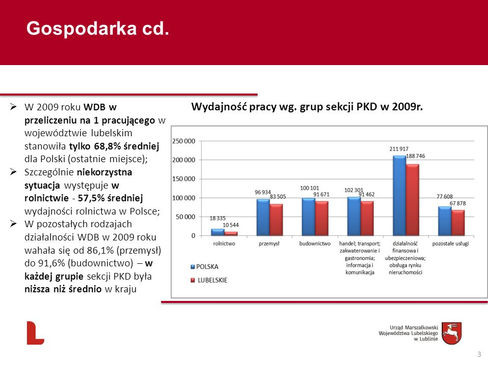 Gospodarka cd. Wydajność pracy wg. grup sekcji PKD w 2009r.