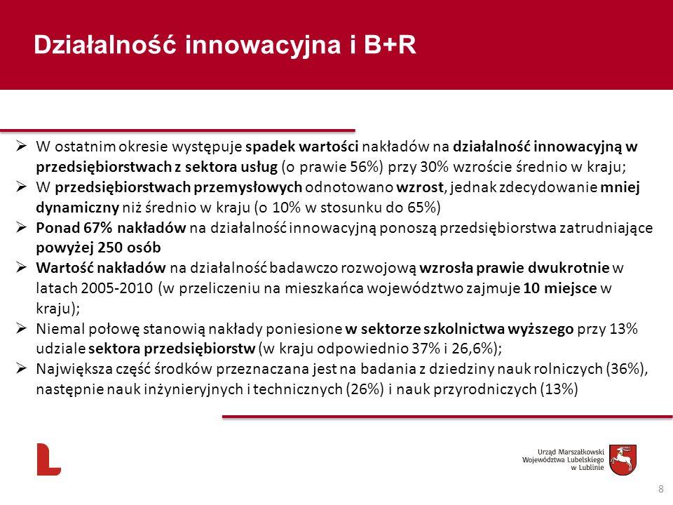 Działalność innowacyjna i B+R