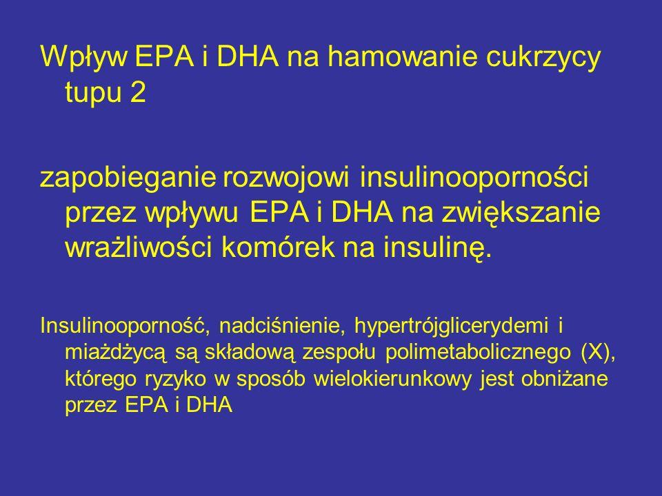 Wpływ EPA i DHA na hamowanie cukrzycy tupu 2