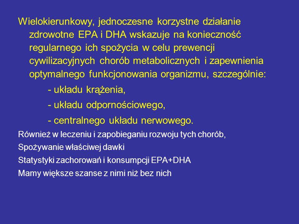 - układu odpornościowego, - centralnego układu nerwowego.