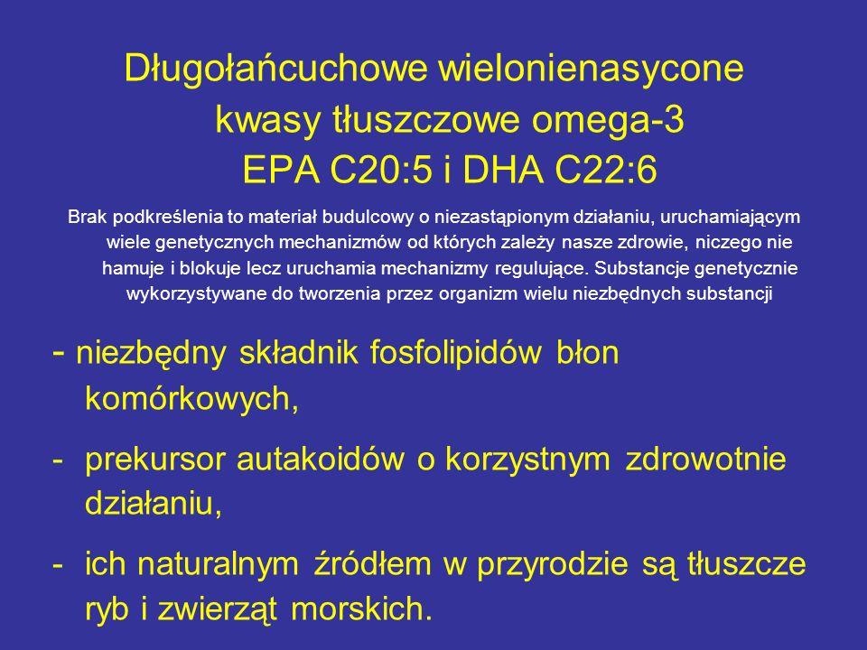 - niezbędny składnik fosfolipidów błon komórkowych,
