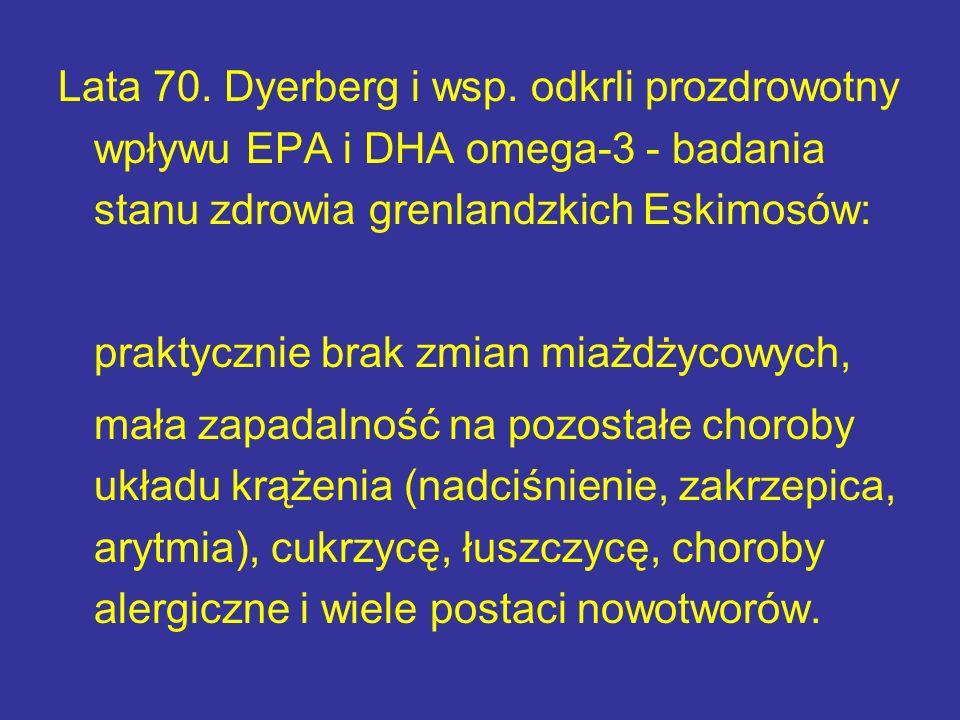 Lata 70. Dyerberg i wsp. odkrli prozdrowotny wpływu EPA i DHA omega-3 - badania stanu zdrowia grenlandzkich Eskimosów: