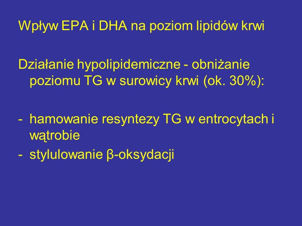 Wpływ EPA i DHA na poziom lipidów krwi
