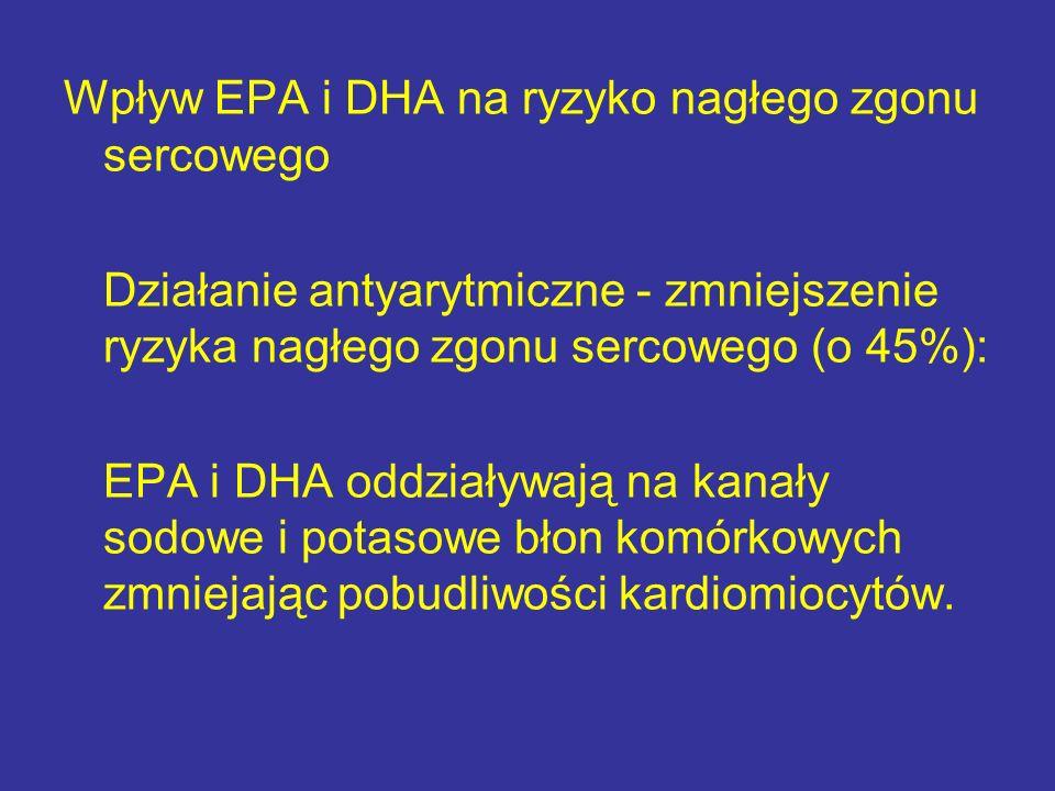 Wpływ EPA i DHA na ryzyko nagłego zgonu sercowego