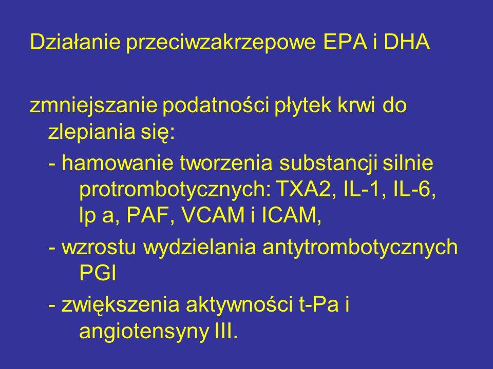 Działanie przeciwzakrzepowe EPA i DHA