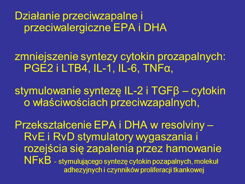 Działanie przeciwzapalne i przeciwalergiczne EPA i DHA