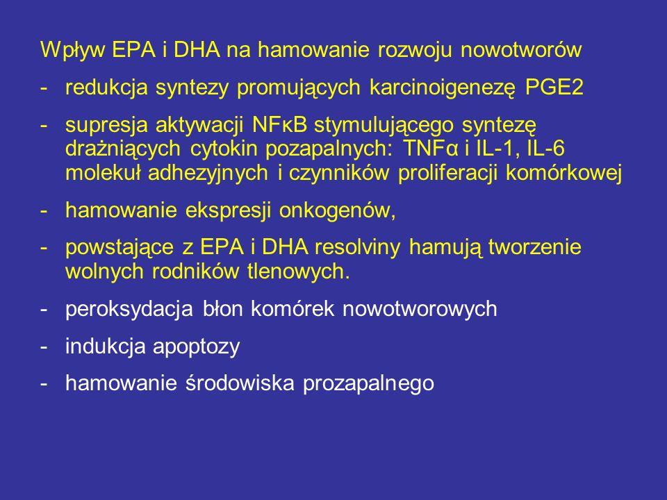 Wpływ EPA i DHA na hamowanie rozwoju nowotworów