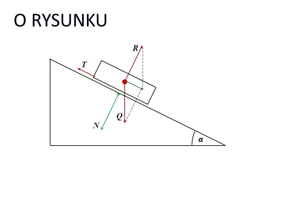 O RYSUNKU Q F R α T N