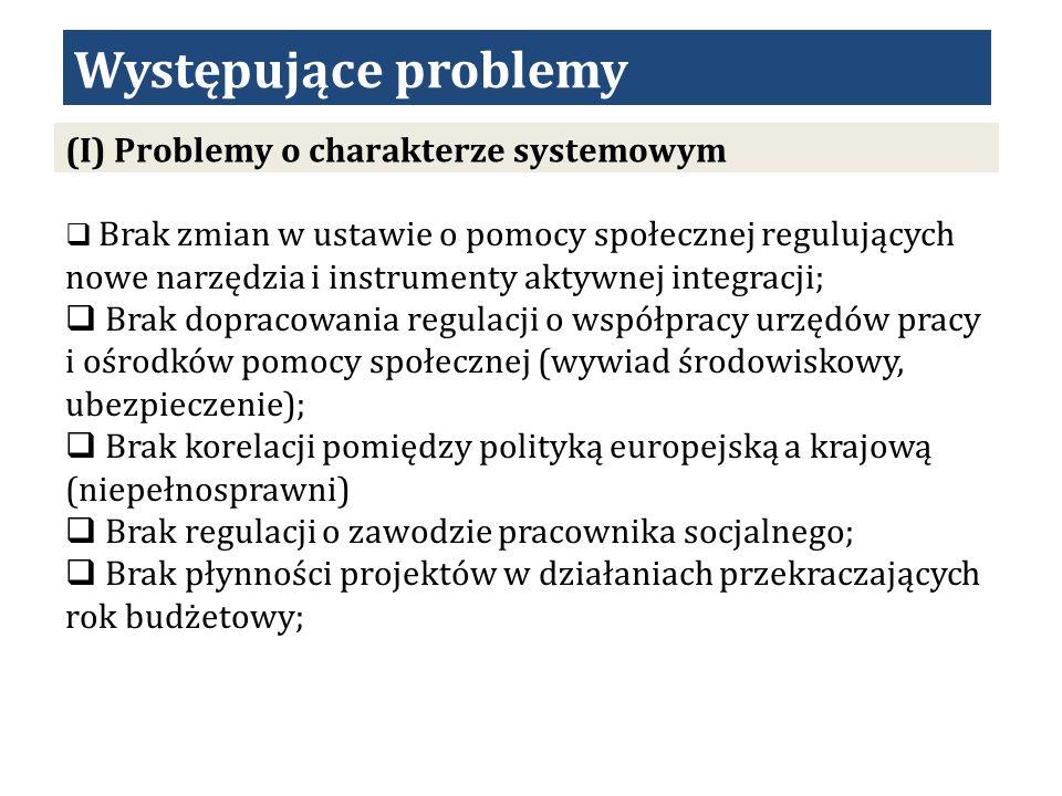 Występujące problemy (I) Problemy o charakterze systemowym