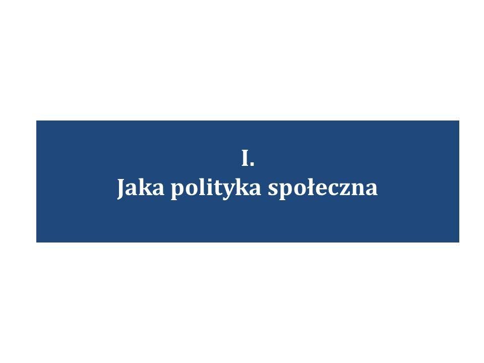 Jaka polityka społeczna