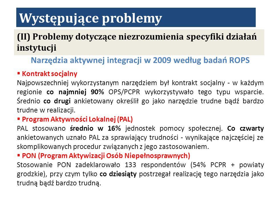 Narzędzia aktywnej integracji w 2009 według badań ROPS
