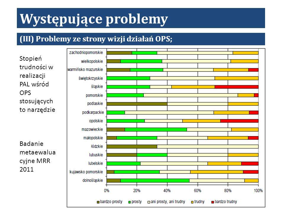 Występujące problemy (III) Problemy ze strony wizji działań OPS;