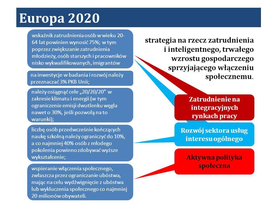 Europa 2020 strategia na rzecz zatrudnienia