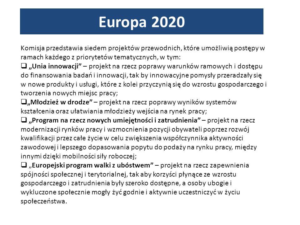 Europa 2020 Komisja przedstawia siedem projektów przewodnich, które umożliwią postępy w ramach każdego z priorytetów tematycznych, w tym:
