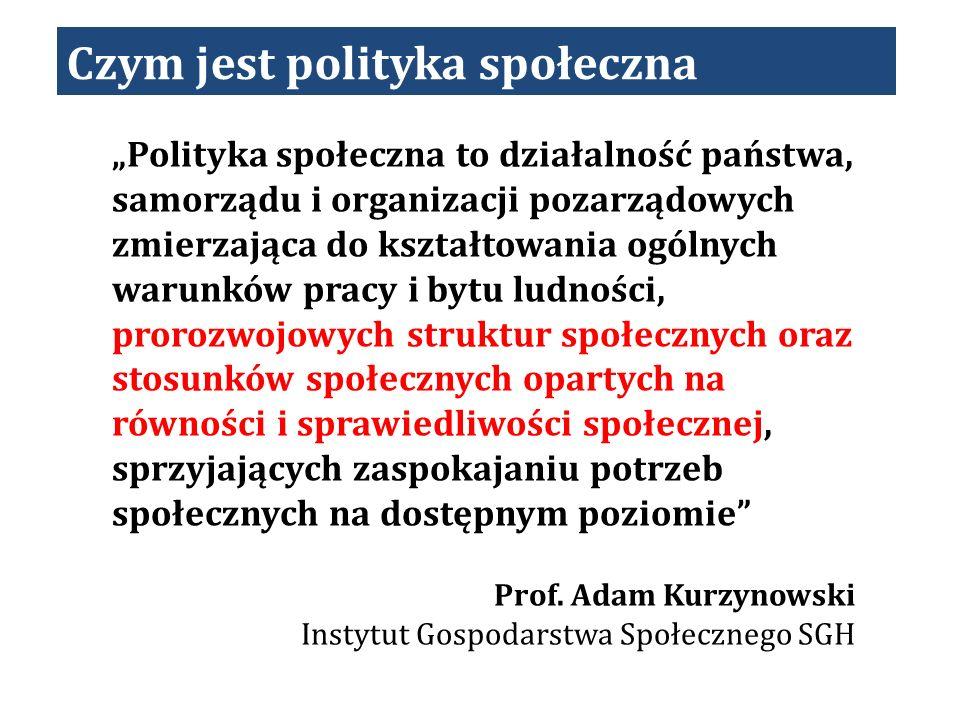 Czym jest polityka społeczna