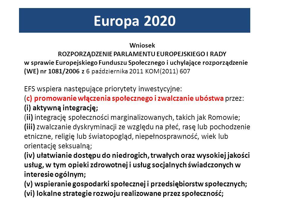 ROZPORZĄDZENIE PARLAMENTU EUROPEJSKIEGO I RADY