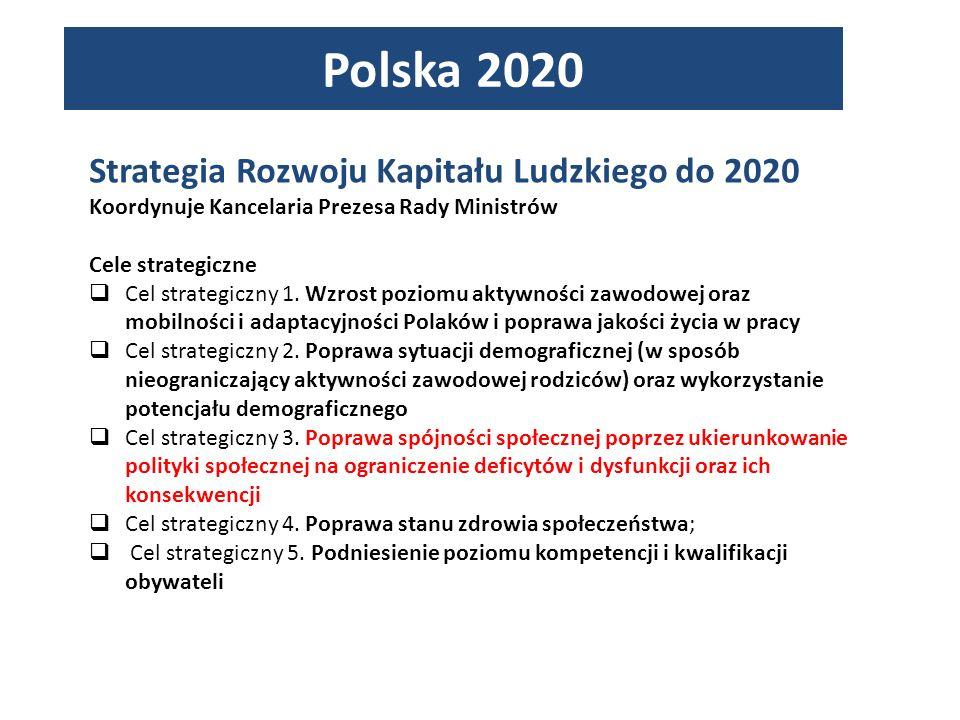 Polska 2020 Strategia Rozwoju Kapitału Ludzkiego do 2020
