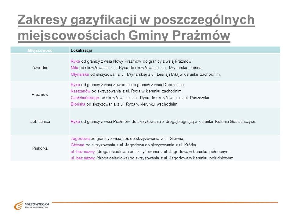 Zakresy gazyfikacji w poszczególnych miejscowościach Gminy Prażmów