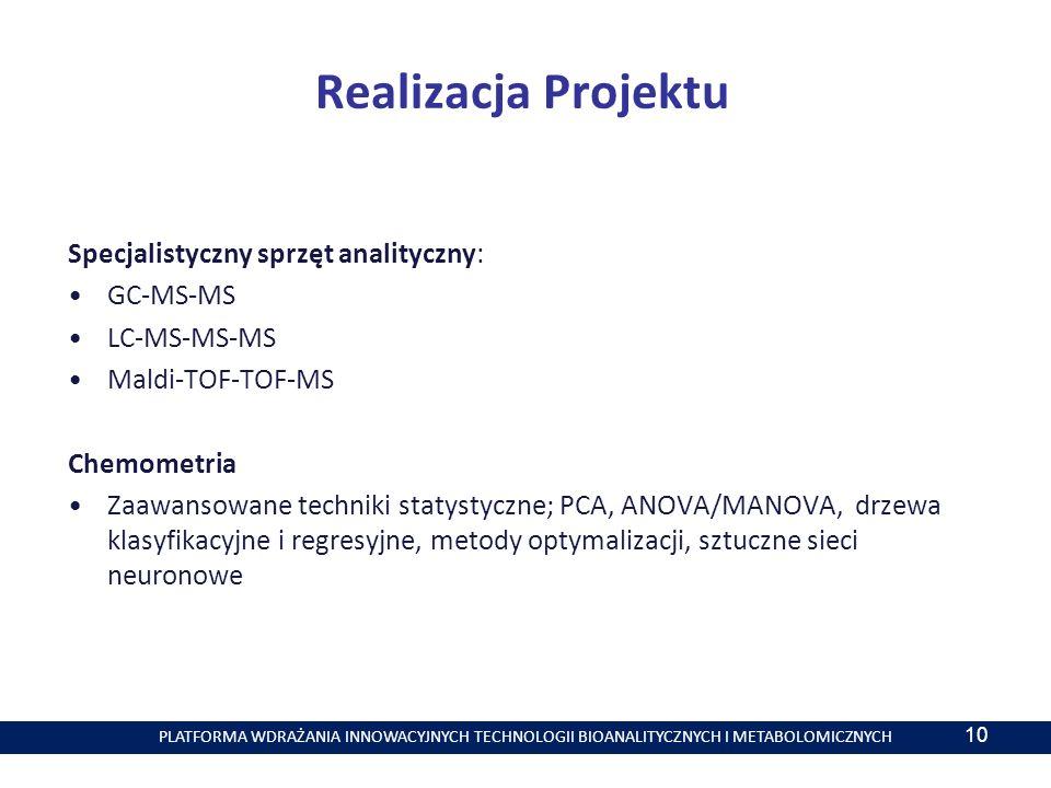 Realizacja Projektu Specjalistyczny sprzęt analityczny: GC-MS-MS
