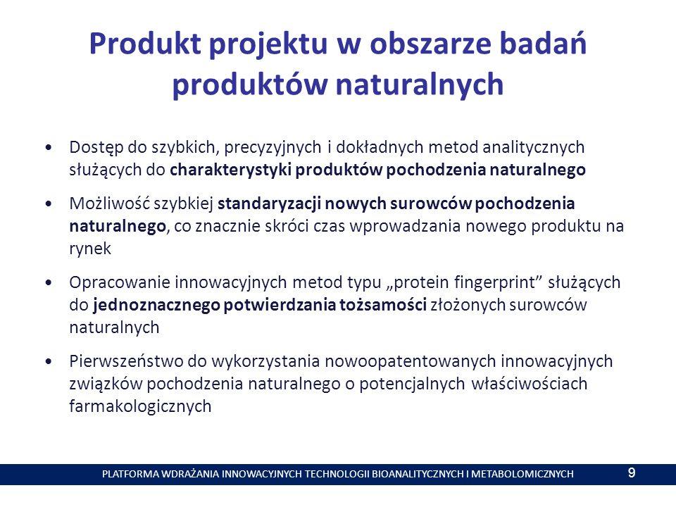 Produkt projektu w obszarze badań produktów naturalnych