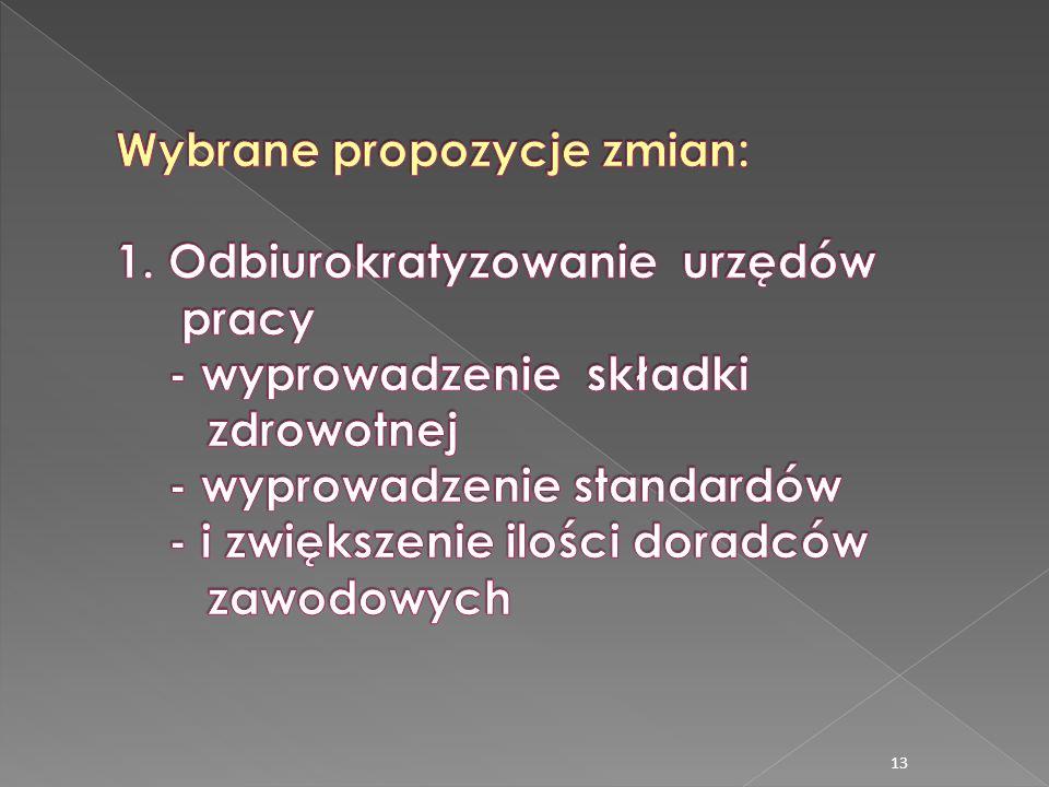 Wybrane propozycje zmian: 1