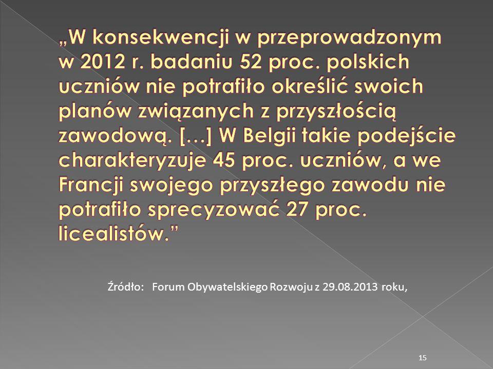 """""""W konsekwencji w przeprowadzonym w 2012 r. badaniu 52 proc"""
