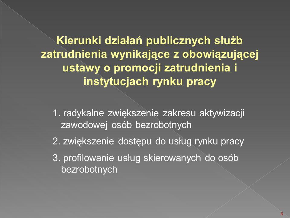 2. zwiększenie dostępu do usług rynku pracy