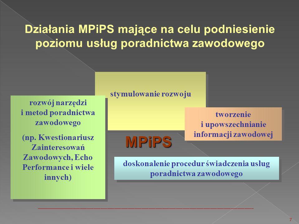 Działania MPiPS mające na celu podniesienie poziomu usług poradnictwa zawodowego