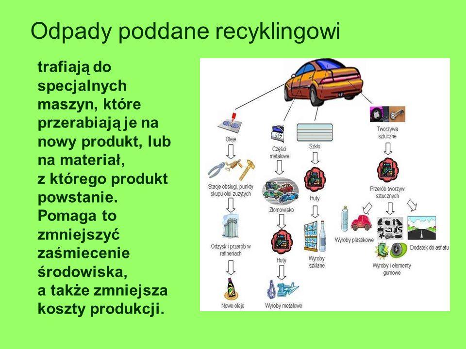 Odpady poddane recyklingowi