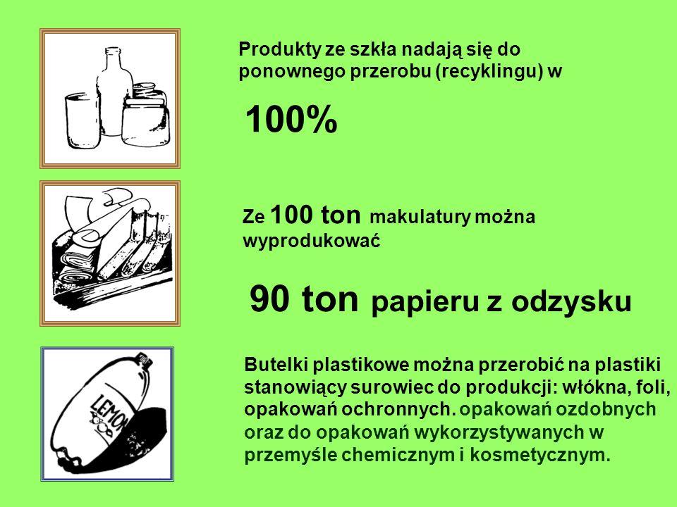 Produkty ze szkła nadają się do ponownego przerobu (recyklingu) w