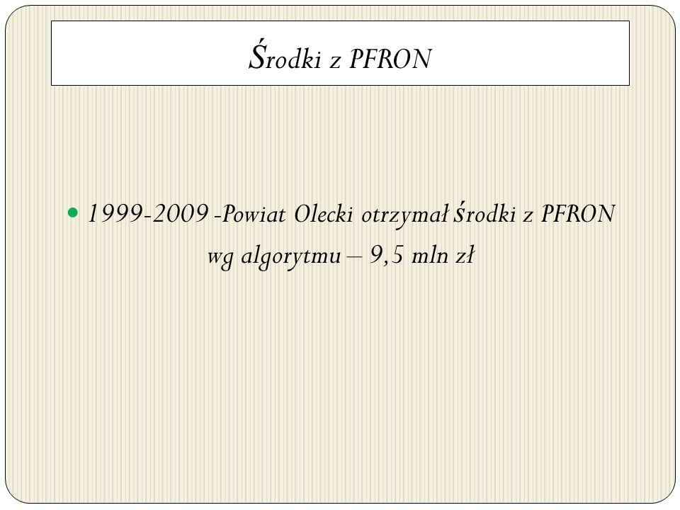 1999-2009 -Powiat Olecki otrzymał środki z PFRON
