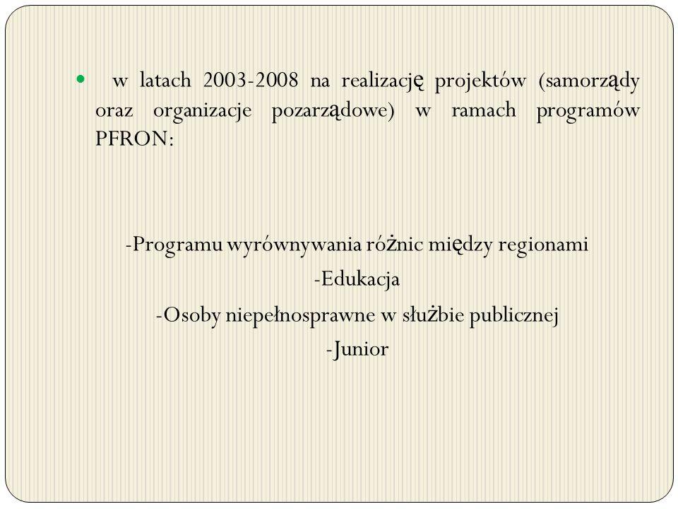 -Programu wyrównywania różnic między regionami -Edukacja