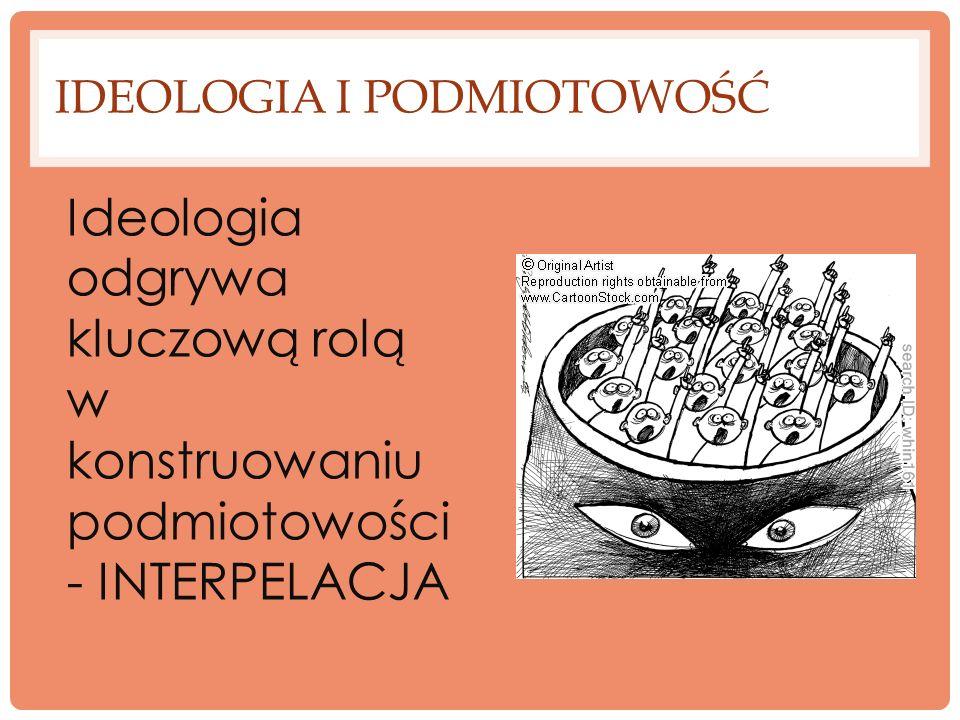 Ideologia i podmiotowość