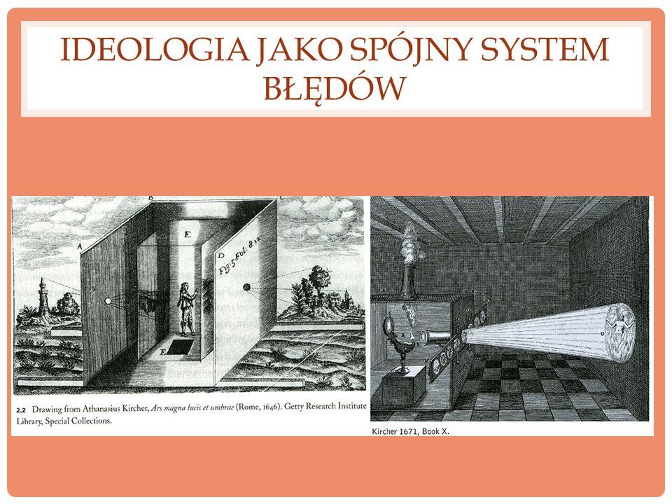 Ideologia jako spójny system błędów