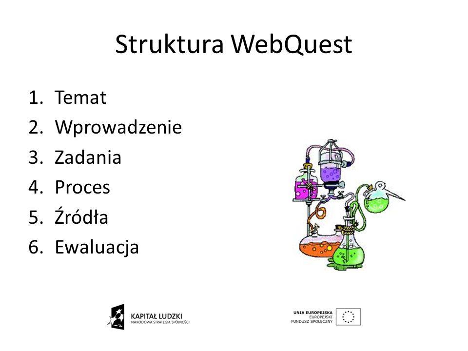 Struktura WebQuest Temat Wprowadzenie Zadania Proces Źródła Ewaluacja