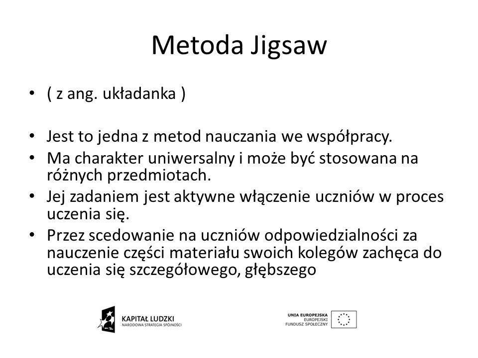 Metoda Jigsaw ( z ang. układanka )