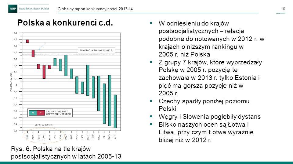 Globalny raport konkurencyjności 2013-14