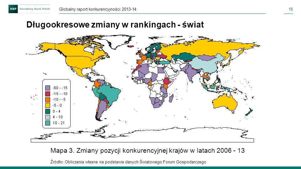 Długookresowe zmiany w rankingach - świat